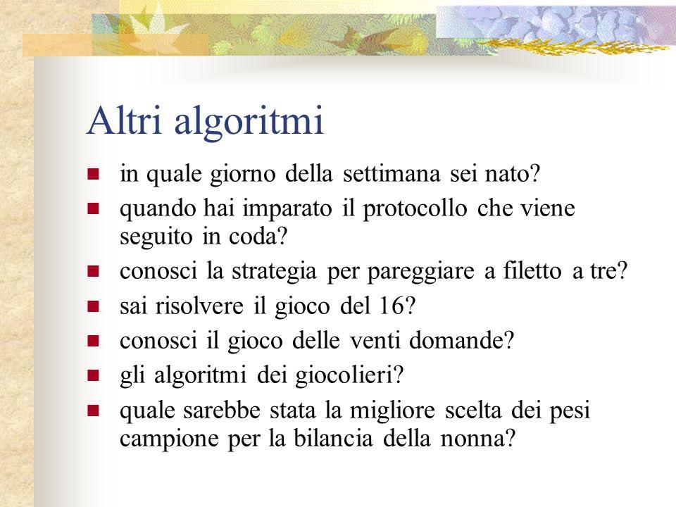 Altri algoritmi in quale giorno della settimana sei nato