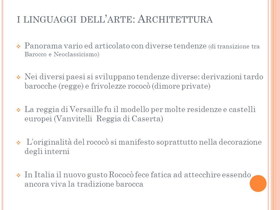 i linguaggi dell'arte: Architettura