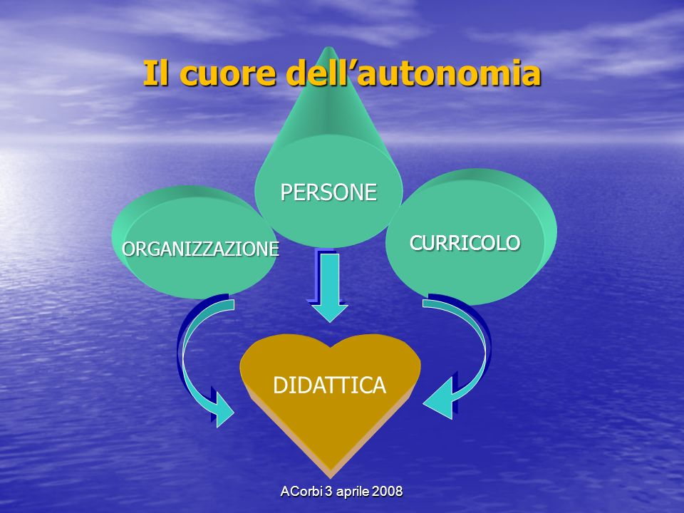 Il cuore dell'autonomia