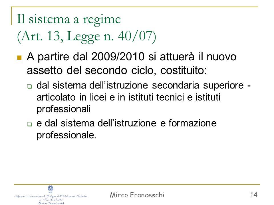 Il sistema a regime (Art. 13, Legge n. 40/07)