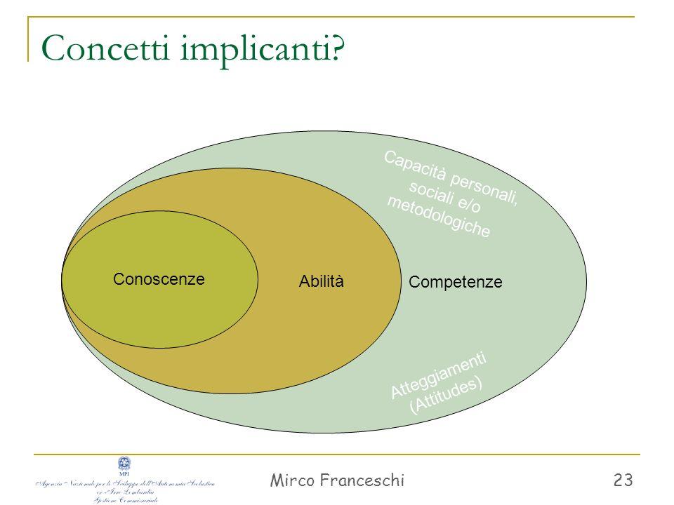 Concetti implicanti Capacità personali, sociali e/o metodologiche