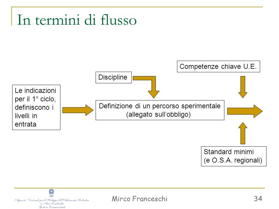 In termini di flusso Competenze chiave U.E. Discipline Le indicazioni