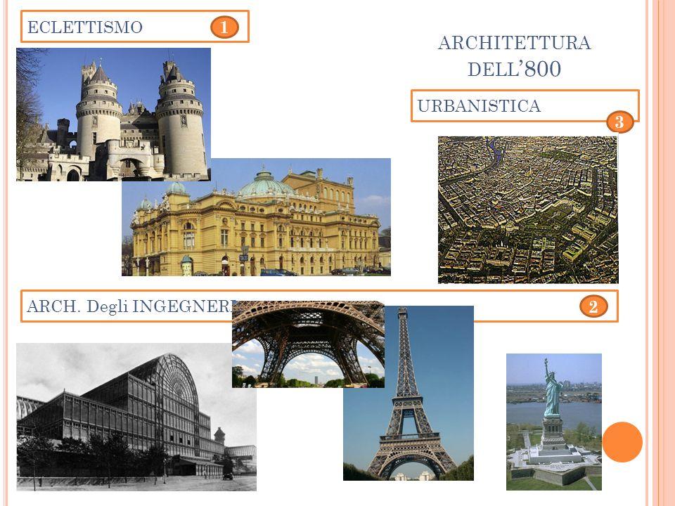 architettura dell'800 ECLETTISMO 1 URBANISTICA 3 ARCH. Degli INGEGNERI