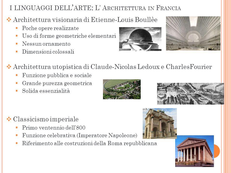 i linguaggi dell'arte: L' Architettura in Francia