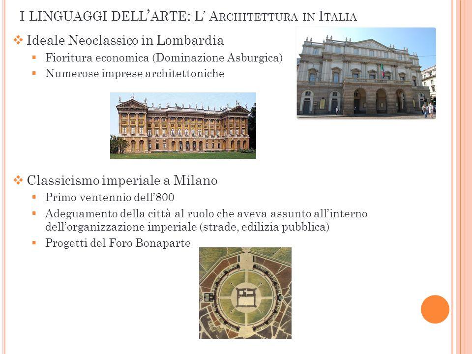 i linguaggi dell'arte: L' Architettura in Italia