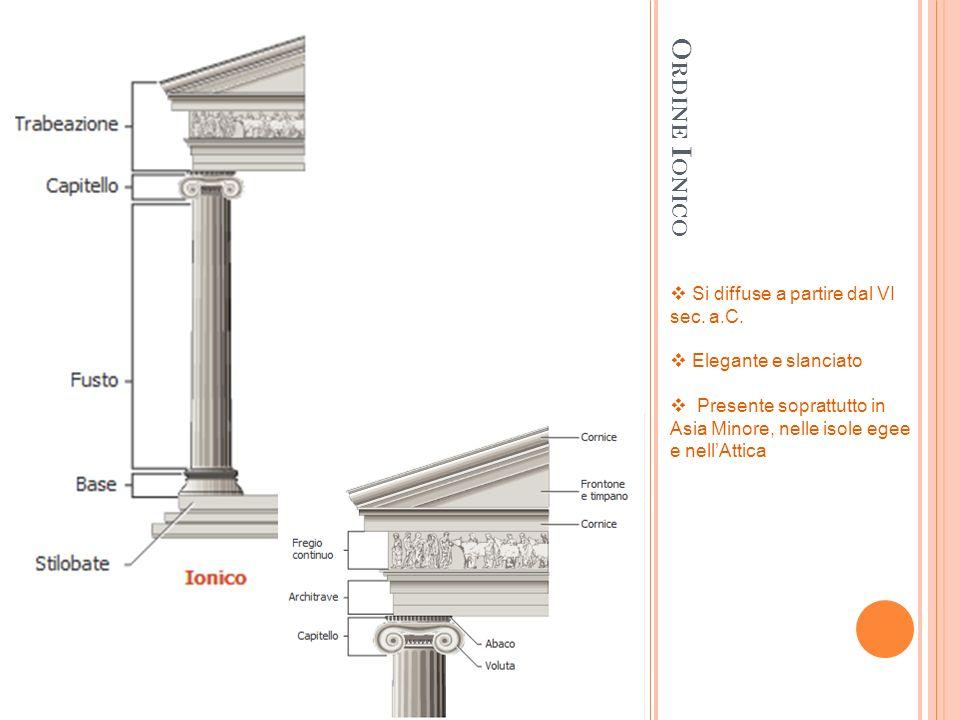 Ordine Ionico Si diffuse a partire dal VI sec. a.C.