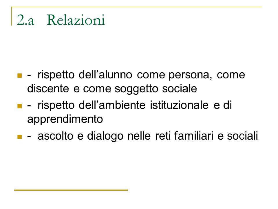2.a Relazioni - rispetto dell'alunno come persona, come discente e come soggetto sociale.