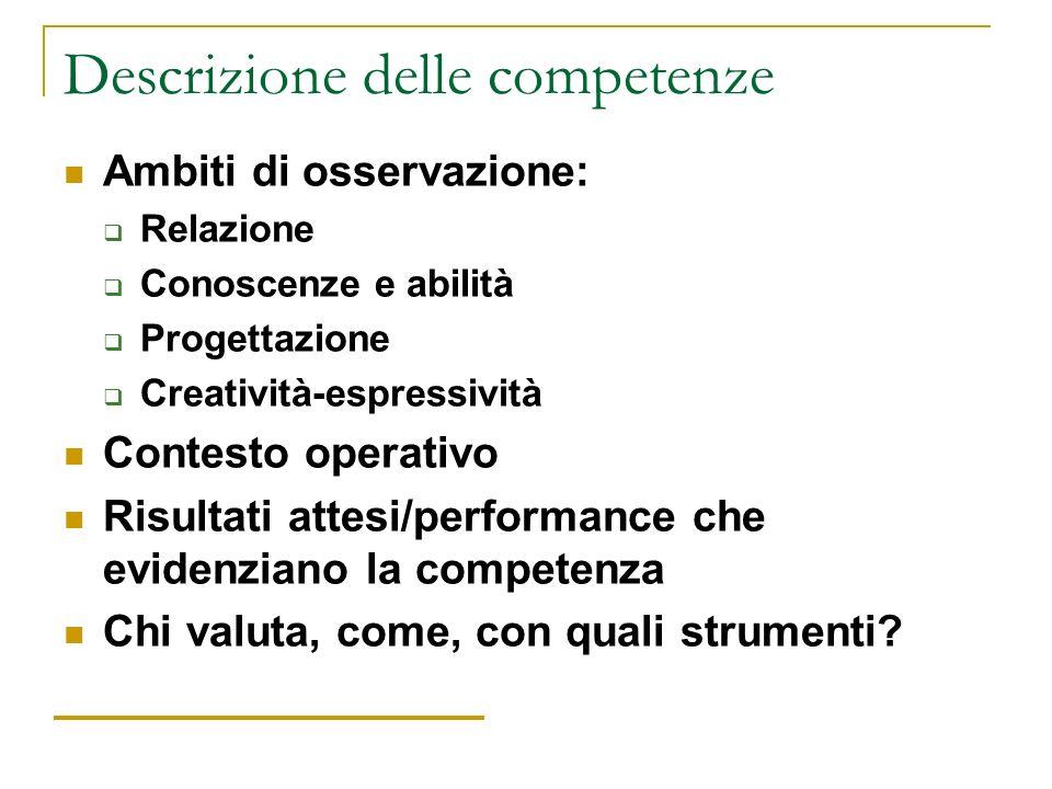 Descrizione delle competenze