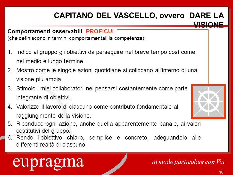 CAPITANO DEL VASCELLO, ovvero DARE LA VISIONE