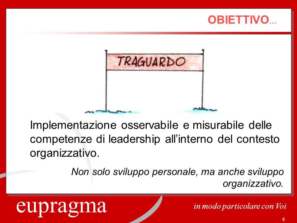 OBIETTIVO… Implementazione osservabile e misurabile delle competenze di leadership all'interno del contesto organizzativo.