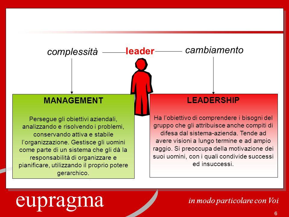 cambiamento complessità leader MANAGEMENT LEADERSHIP