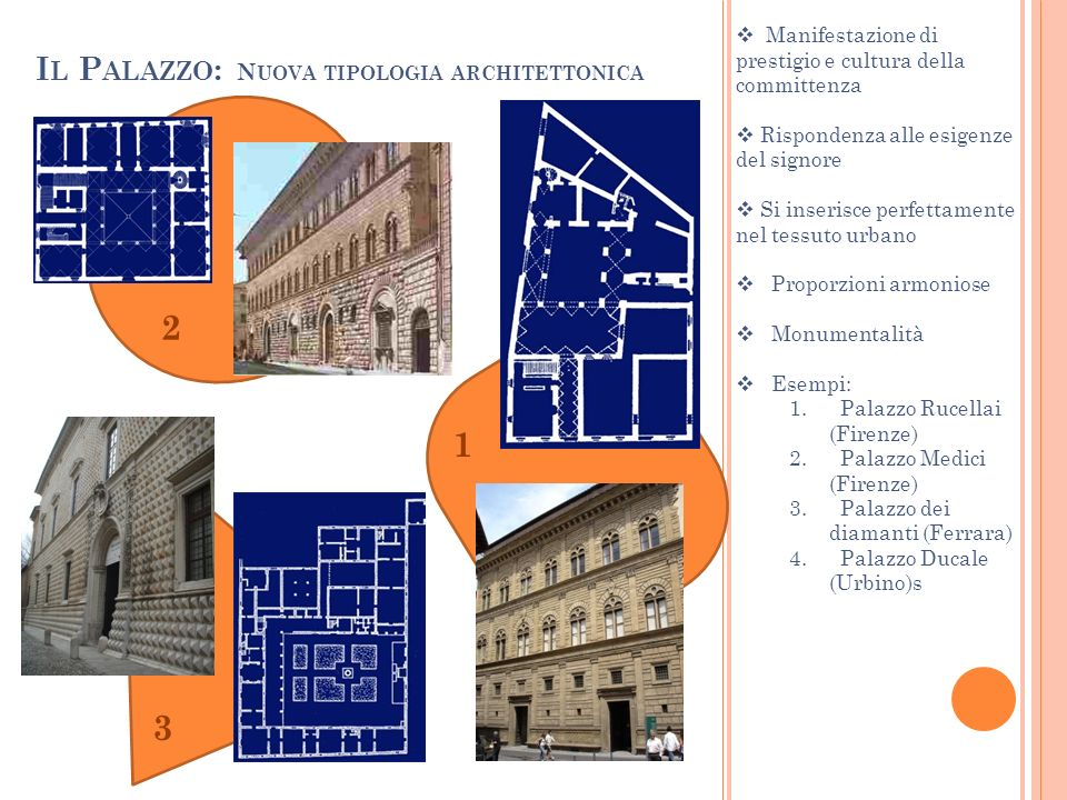 Il Palazzo: Nuova tipologia architettonica