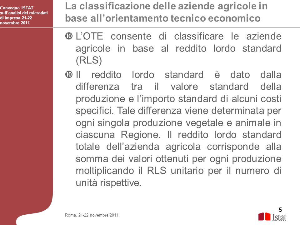 Convegno ISTAT sull'analisi dei microdati di impresa 21-22 novembre 2011