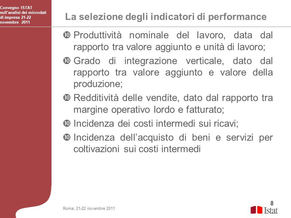 La selezione degli indicatori di performance