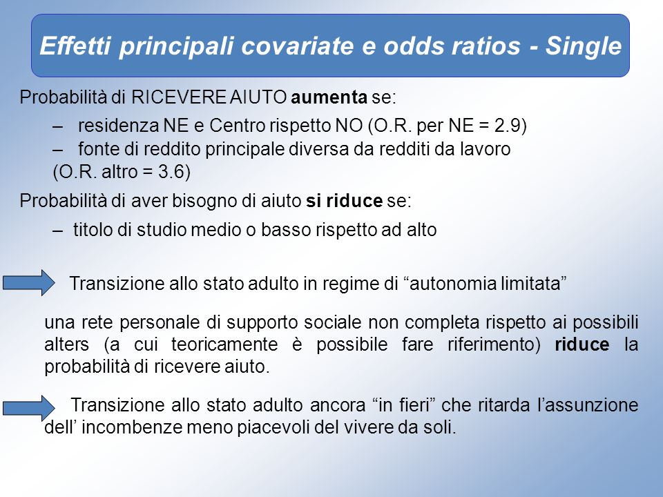 Effetti principali covariate e odds ratios - Single
