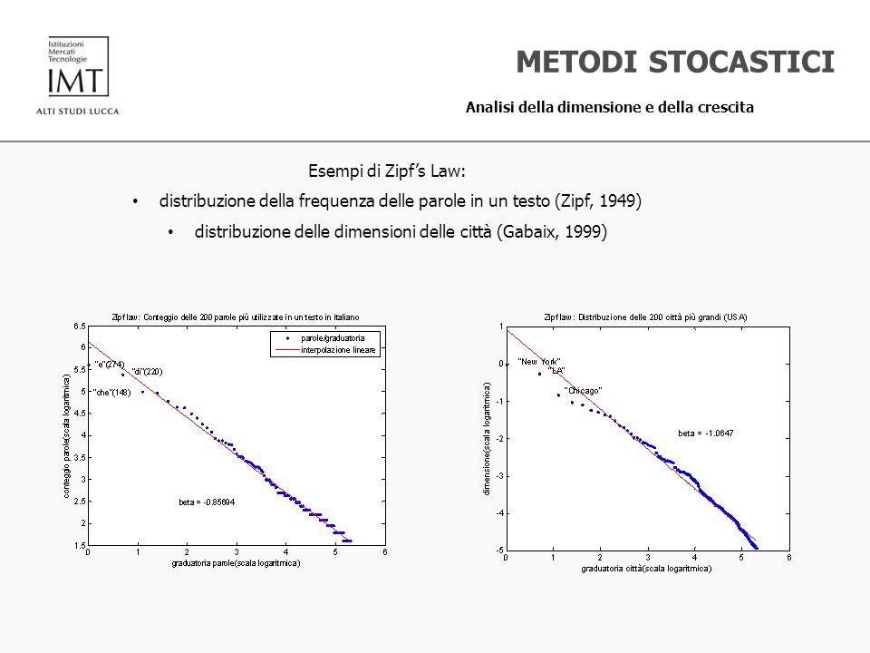 METODI STOCASTICI Esempi di Zipf's Law: