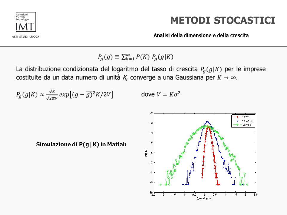 Simulazione di P(g|K) in Matlab