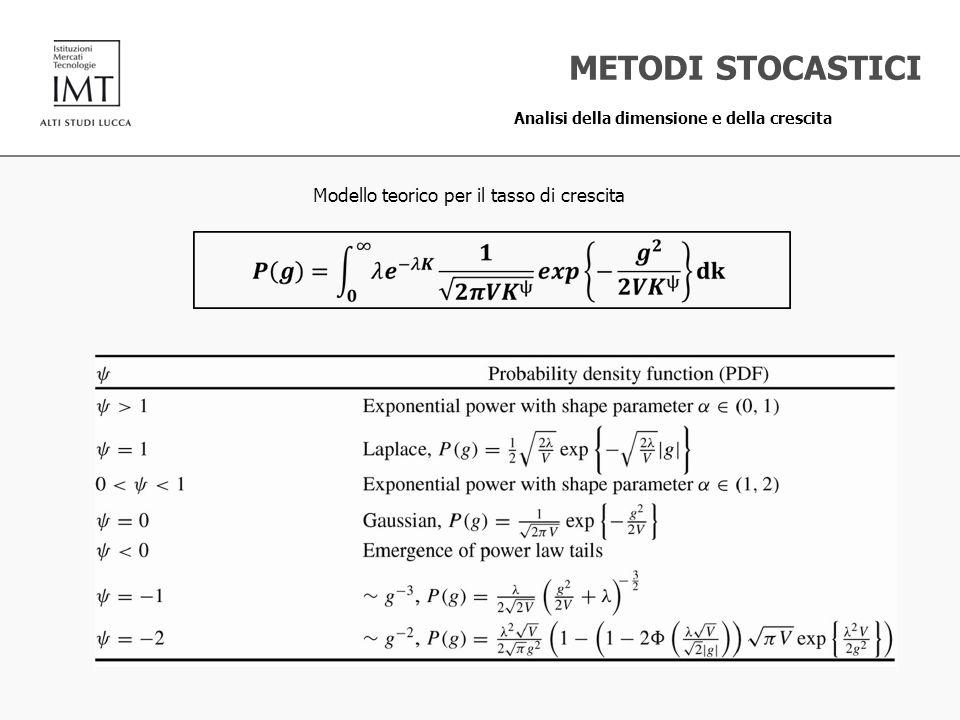 Modello teorico per il tasso di crescita