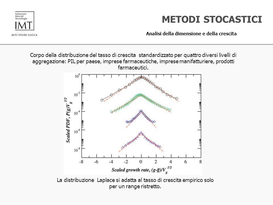 METODI STOCASTICI Analisi della dimensione e della crescita.
