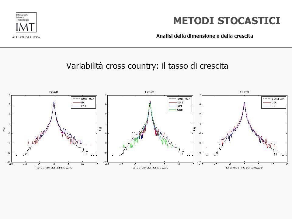 Variabilità cross country: il tasso di crescita