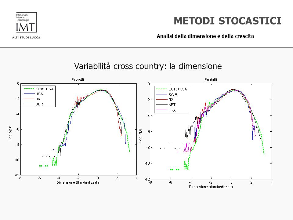 Variabilità cross country: la dimensione