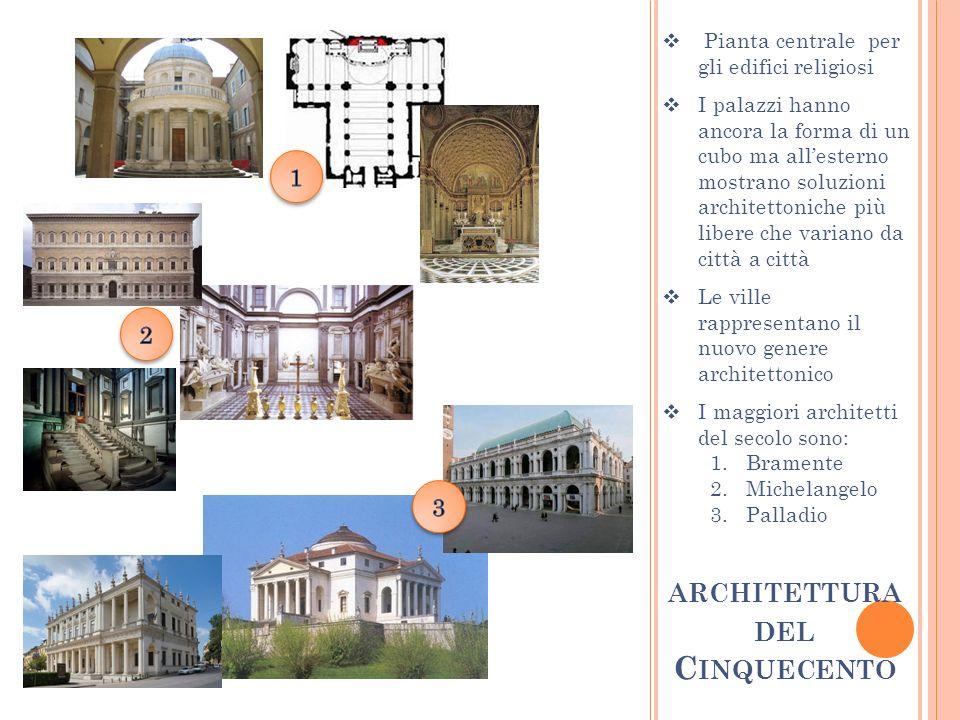 architettura del Cinquecento