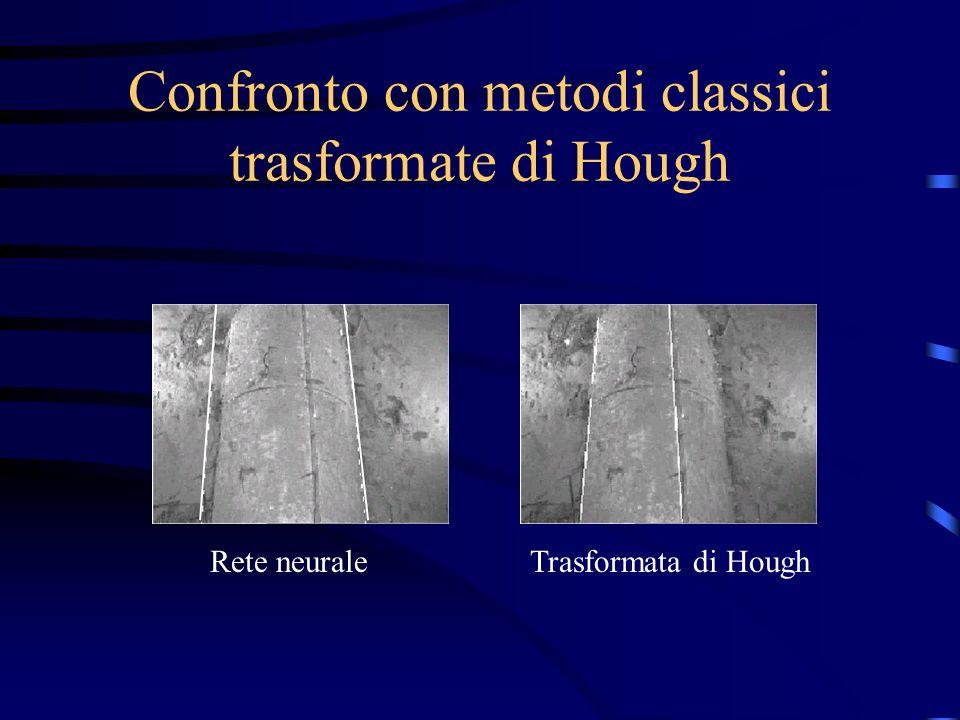 Confronto con metodi classici trasformate di Hough