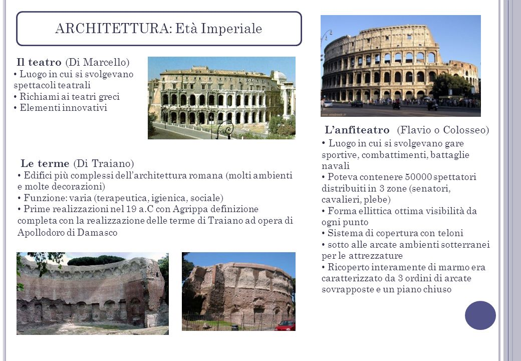 Arte romana ARCHITETTURA