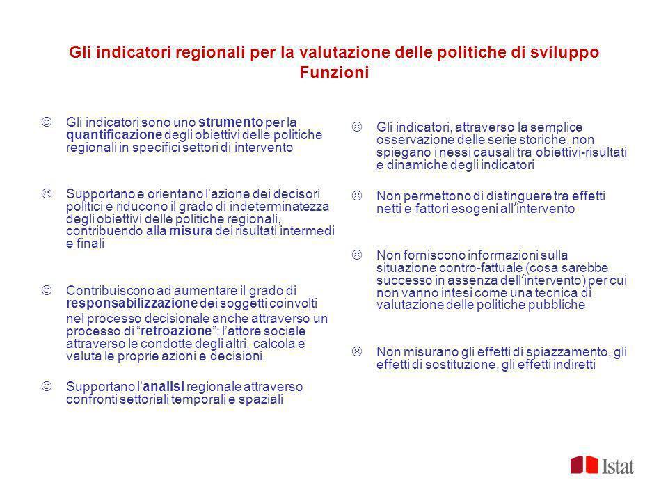 Gli indicatori regionali per la valutazione delle politiche di sviluppo Funzioni