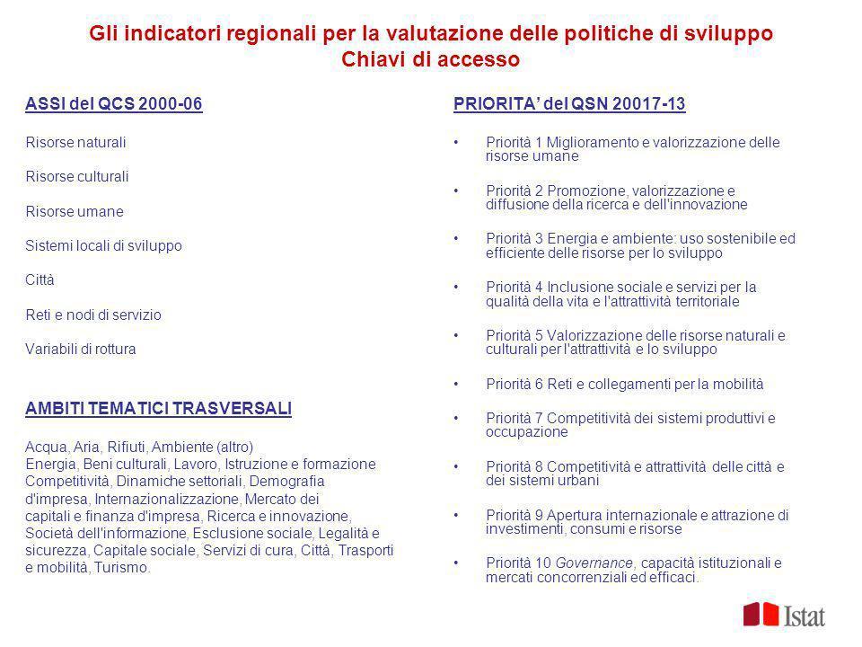 Gli indicatori regionali per la valutazione delle politiche di sviluppo Chiavi di accesso
