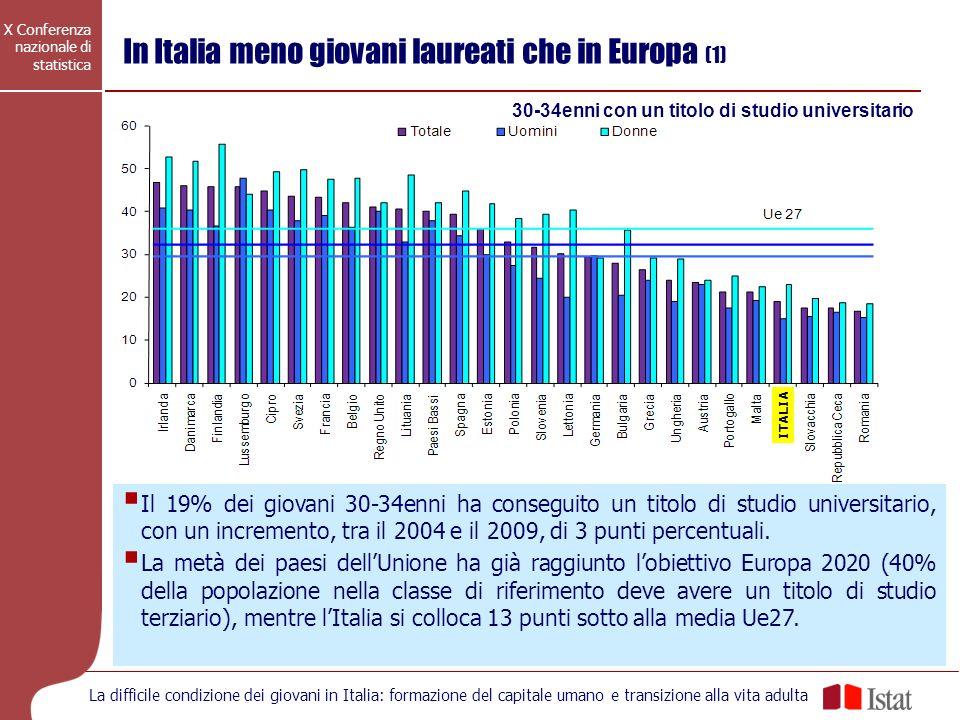 In Italia meno giovani laureati che in Europa (1)