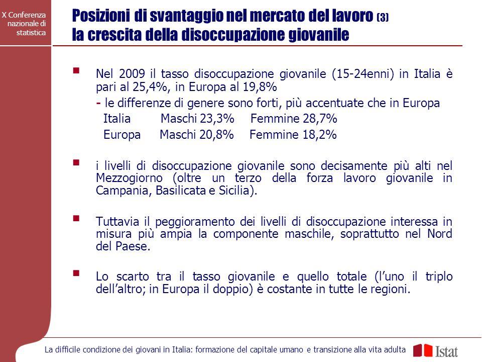 Posizioni di svantaggio nel mercato del lavoro (3) la crescita della disoccupazione giovanile
