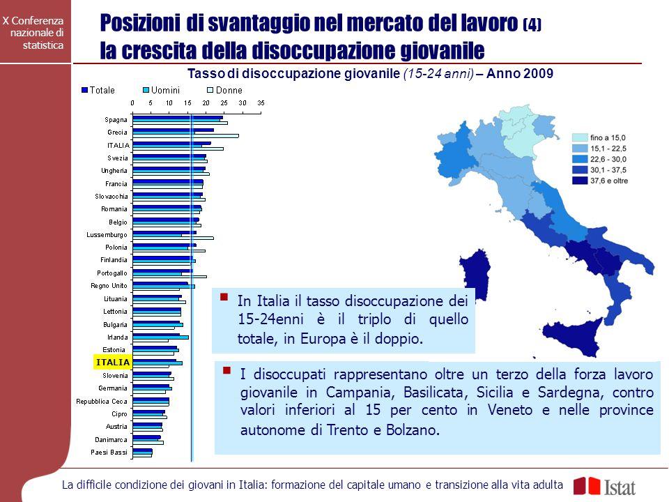Posizioni di svantaggio nel mercato del lavoro (4) la crescita della disoccupazione giovanile