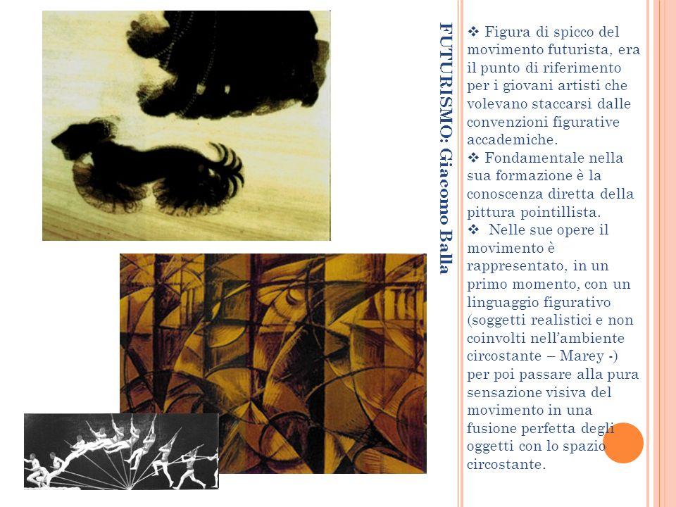 FUTURISMO: Giacomo Balla