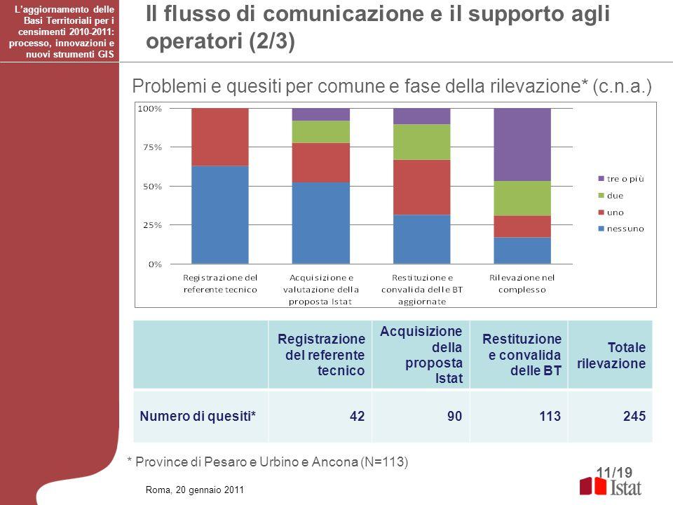 Il flusso di comunicazione e il supporto agli operatori (2/3)