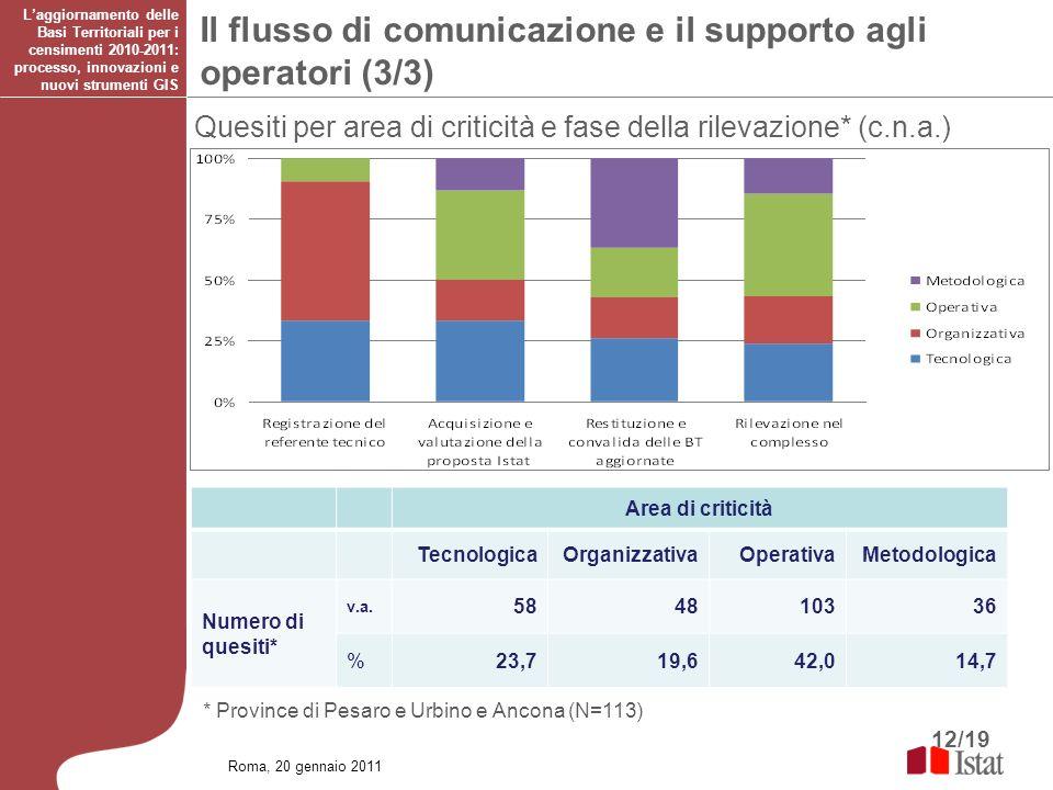 Il flusso di comunicazione e il supporto agli operatori (3/3)