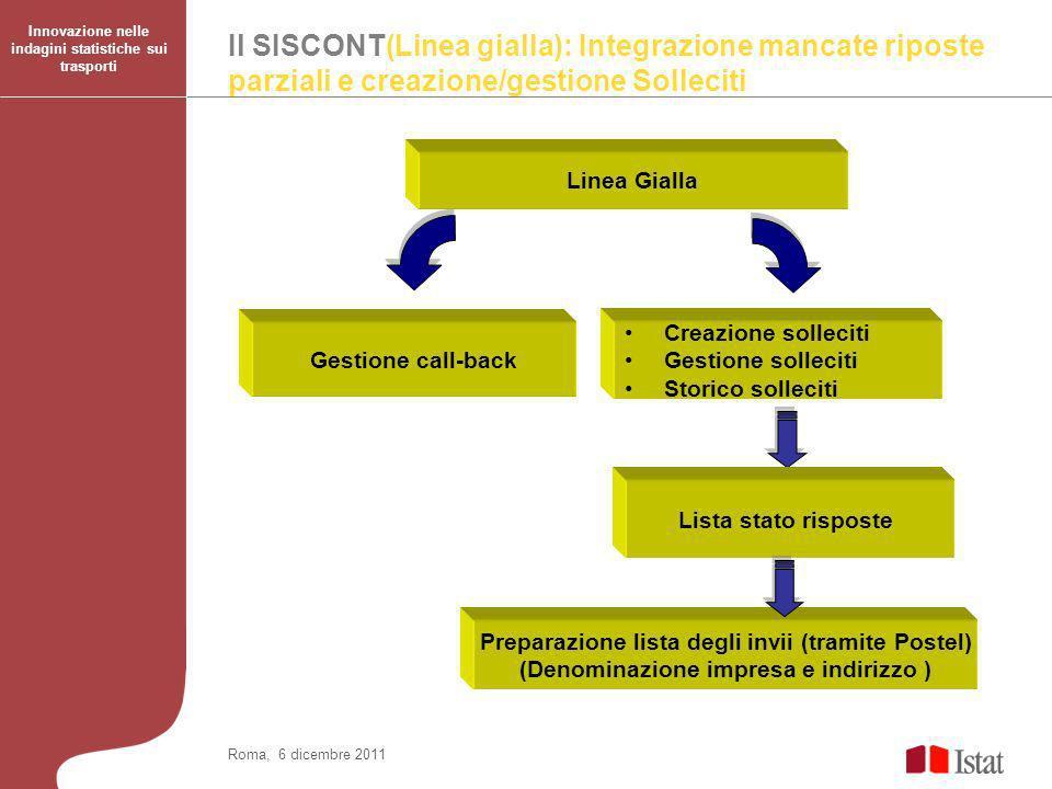 Il SISCONT(Linea gialla): Integrazione mancate riposte