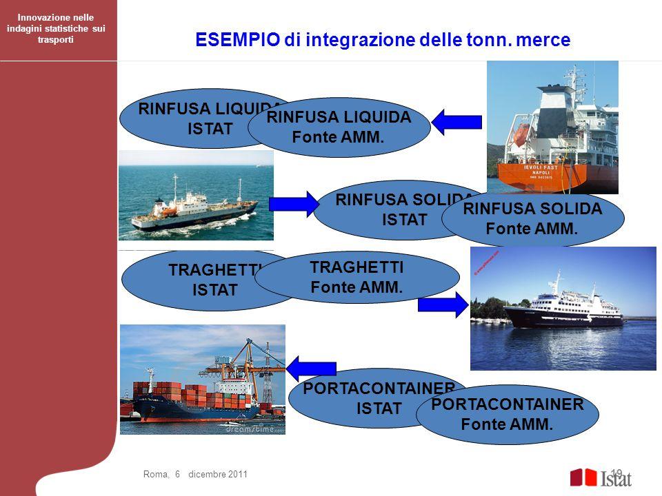 ESEMPIO di integrazione delle tonn. merce