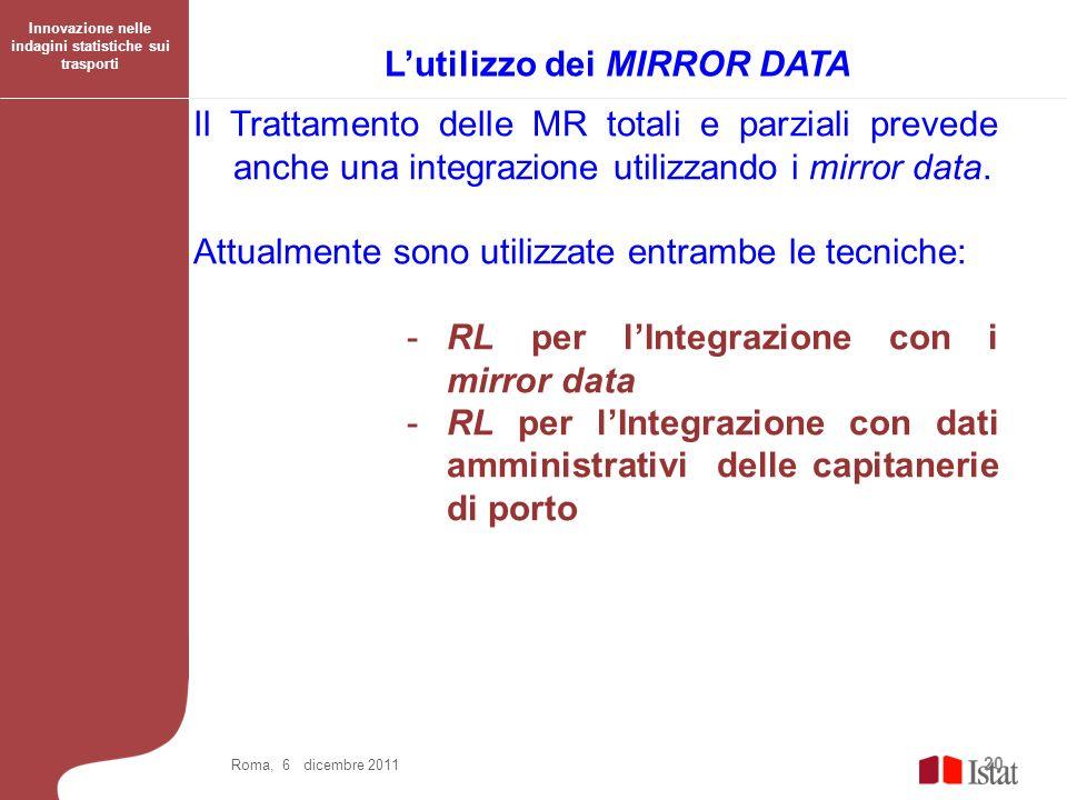L'utilizzo dei MIRROR DATA