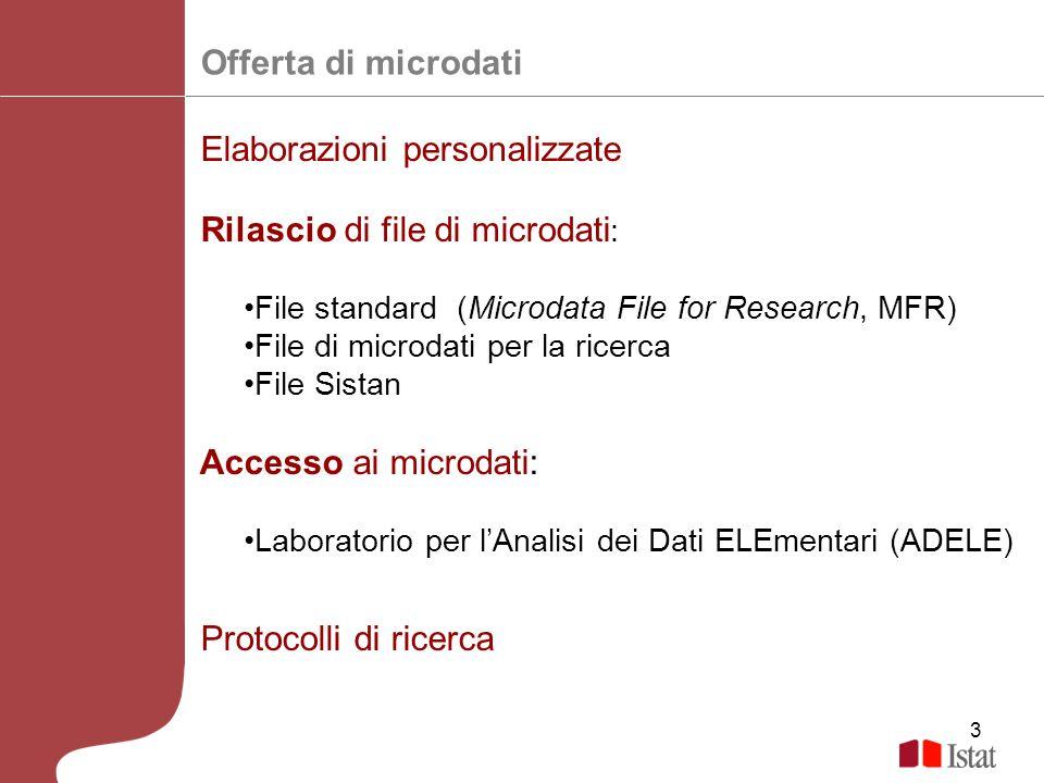 Elaborazioni personalizzate Rilascio di file di microdati: