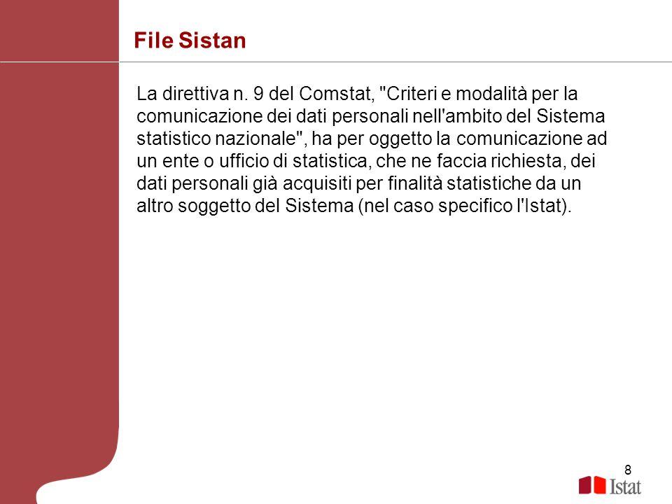 File Sistan