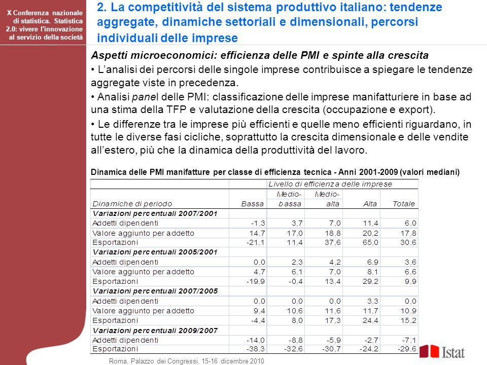 2. La competitività del sistema produttivo italiano: tendenze aggregate, dinamiche settoriali e dimensionali, percorsi individuali delle imprese