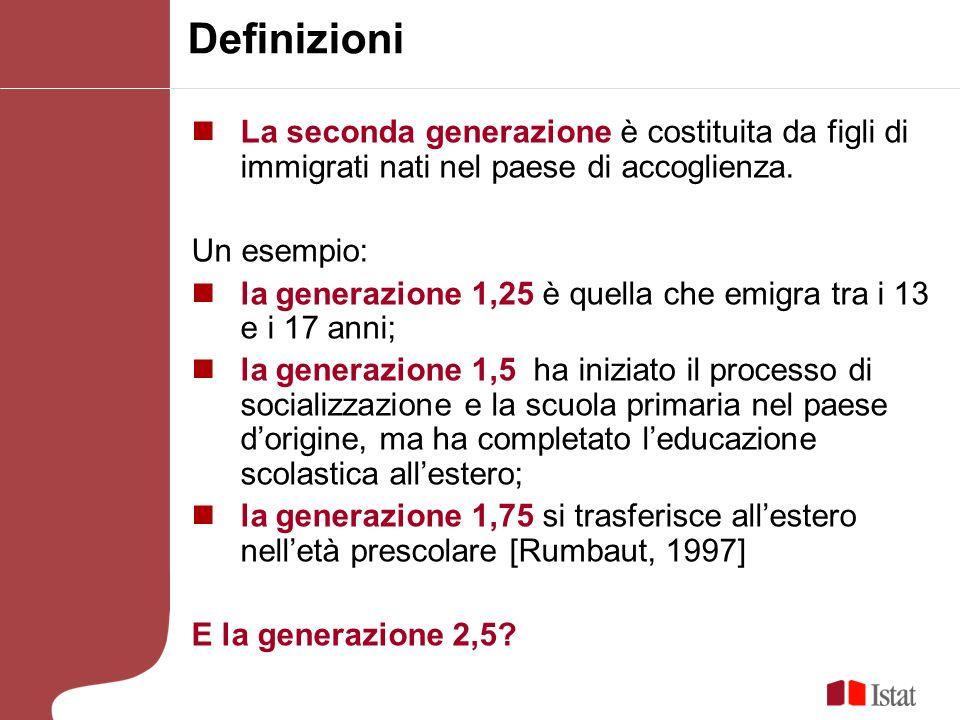 DefinizioniLa seconda generazione è costituita da figli di immigrati nati nel paese di accoglienza.