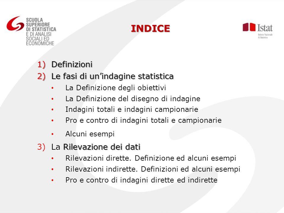 INDICE Definizioni Le fasi di un'indagine statistica