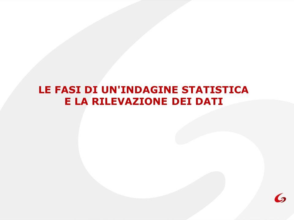 LE FASI DI UN INDAGINE STATISTICA E LA RILEVAZIONE DEI DATI