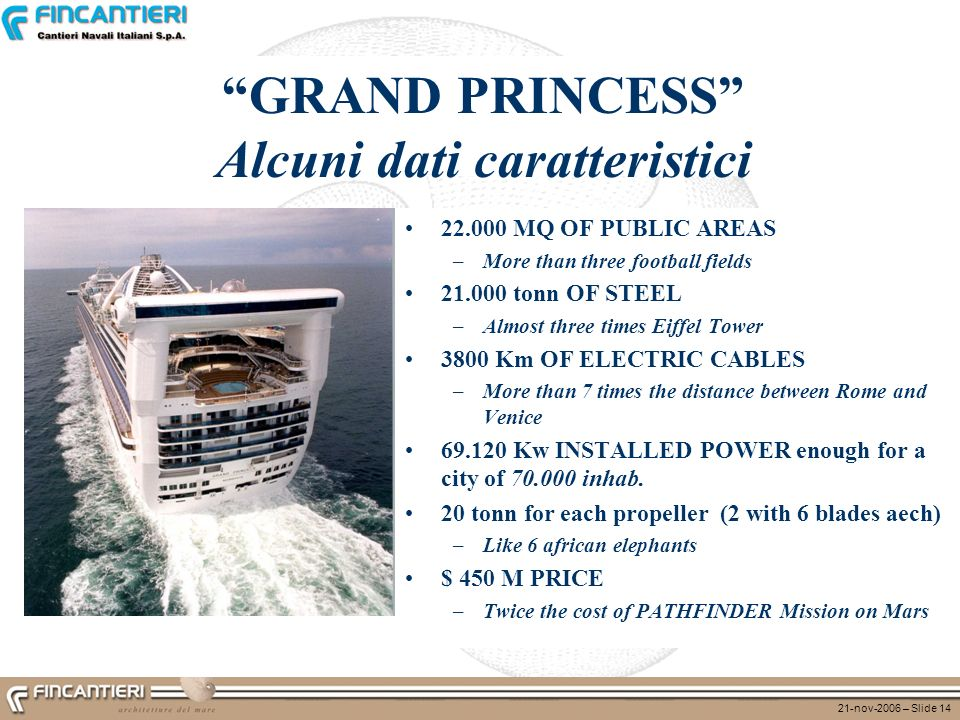 GRAND PRINCESS Alcuni dati caratteristici