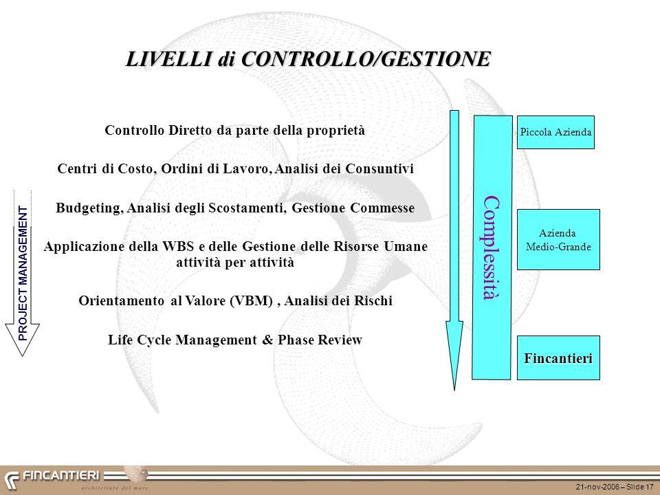 LIVELLI di CONTROLLO/GESTIONE