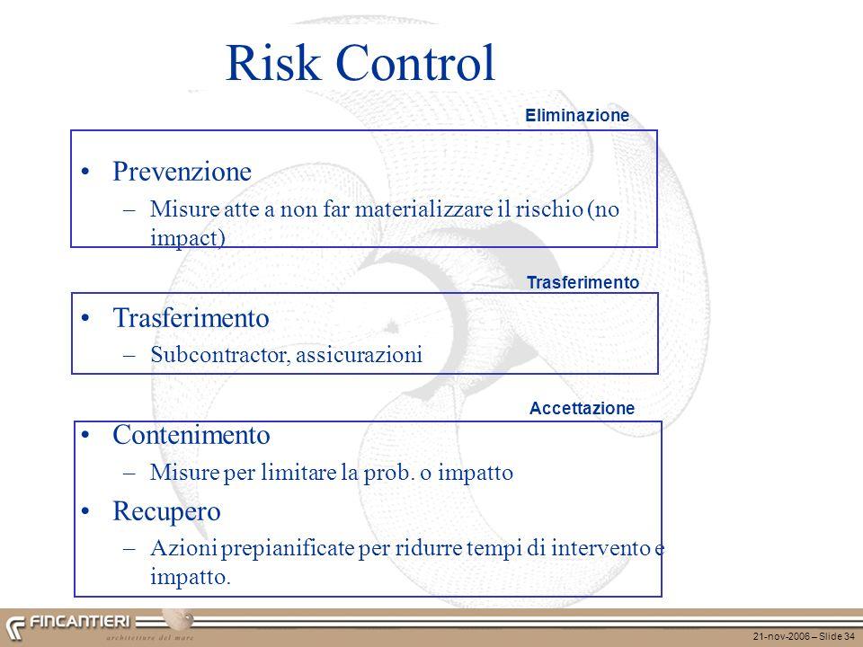 Risk Control Prevenzione Trasferimento Contenimento Recupero