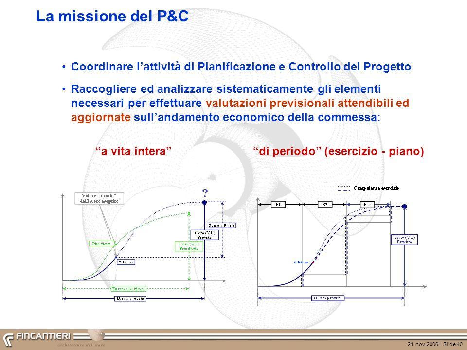 La missione del P&C Coordinare l'attività di Pianificazione e Controllo del Progetto.