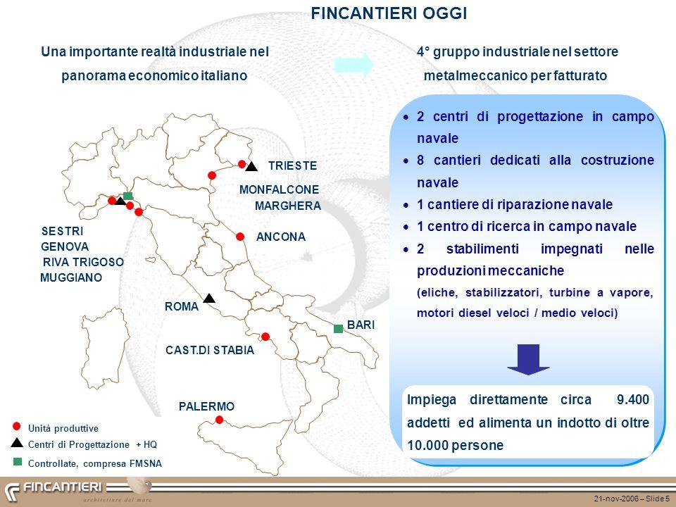 FINCANTIERI OGGI Una importante realtà industriale nel panorama economico italiano. 4° gruppo industriale nel settore metalmeccanico per fatturato.